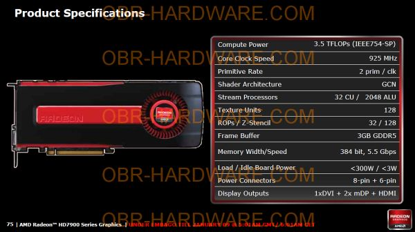 AMD Radeon HD 7970 Specifications