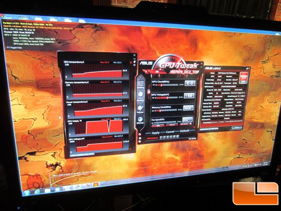 ASUS Radeon HD 7970 DirectCU II, FurMark and GPU Tweak