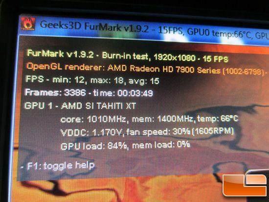 ASUS Radeon HD 7970 DirectCU II, FurMark