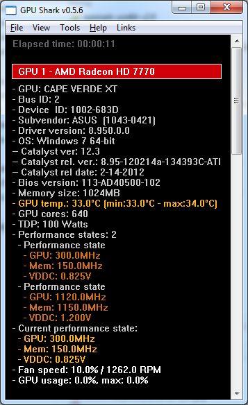 GPU Shark, Radeon HD 7770