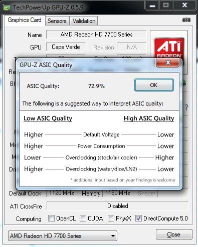ASUS Radeon HD 7770 DirectCU, GPU-Z Asic quality