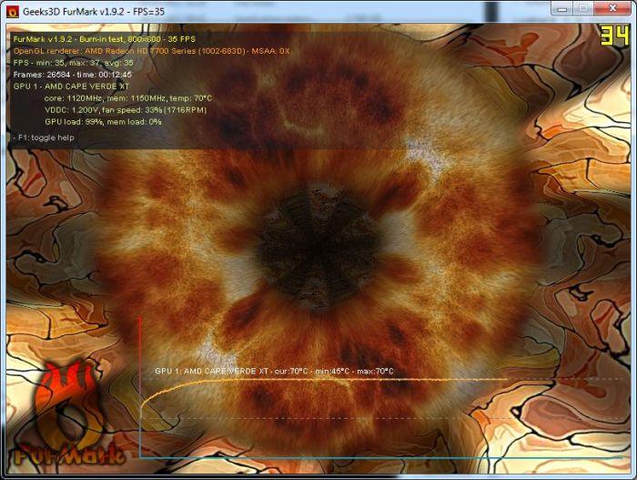 ASUS HD 7770 DirectCU, FurMark stress test