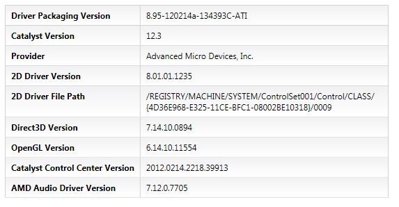 Catalyst 12.2 Control Center (CCC) information