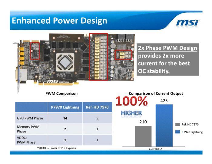 R7970 Lightning media kit
