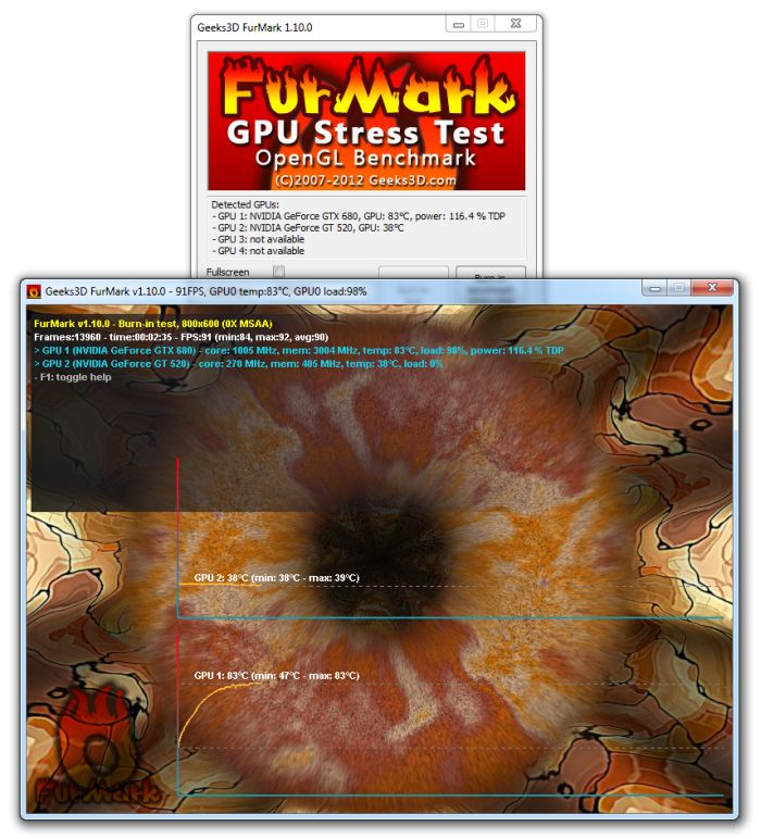 FurMark 1.10.0, burn-in test, GeForce GTX 680