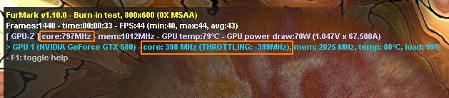 FurMark 1.10.0 + GPU-Z + GeForce GTX 5