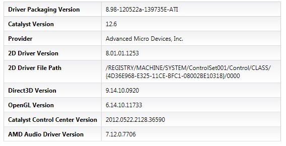 AMD Catalyst 12.6 Beta, CCC information