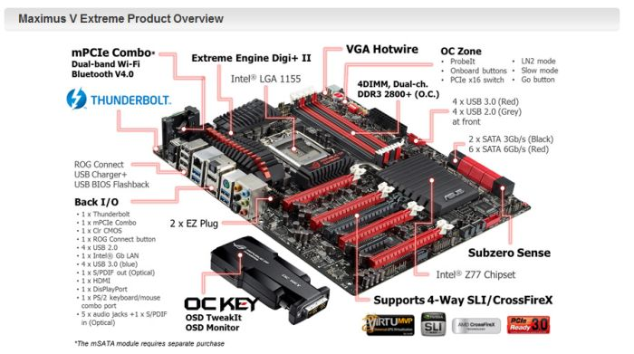 ASUS Maximus V Extreme Z77 motherboard
