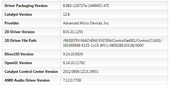 AMD Catalyst 12.8 CCC information