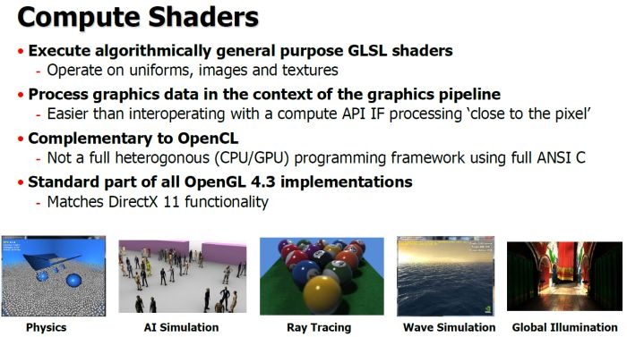 OpenGL 4.3, Compute Shaders