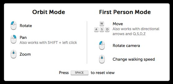Sketchfab navigation modes