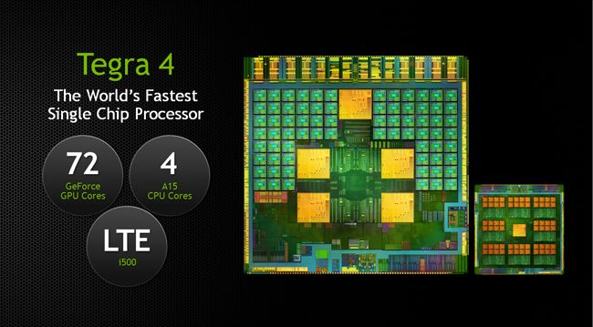 NVIDIA Project SHIELD - Tegra 4 processor