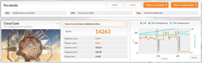 3DMark Cloud Gate score - GeForce GTX 660