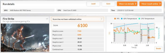 3DMark Fire Strike score - Radeon HD 7970