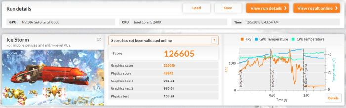 3DMark Ice Storm score - GeForce GTX 660