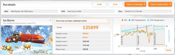 3DMark Ice Storm score - Radeon HD 7970