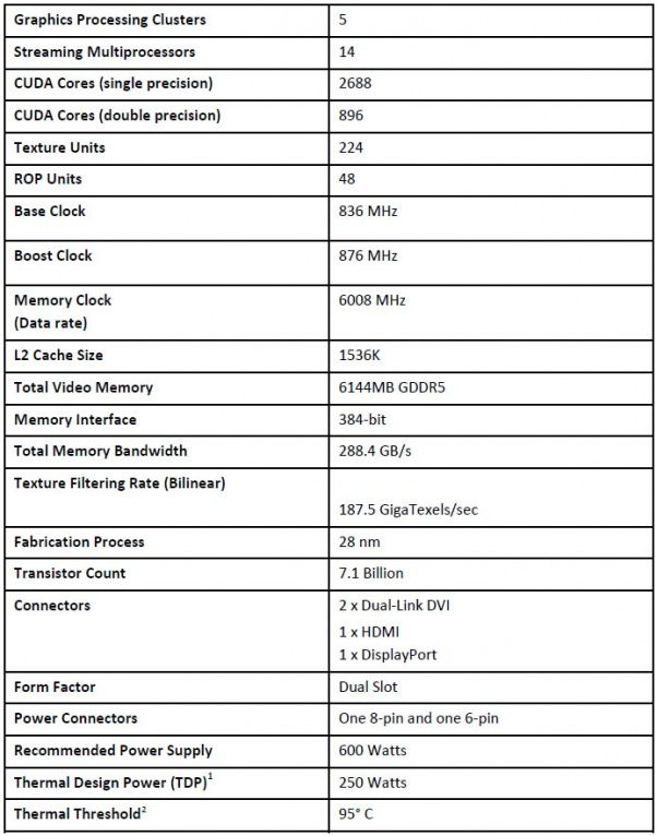 NVIDIA GeForce GTX Titan specs