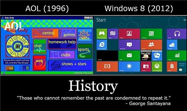 AOL 1996 vs Windows 8 2012