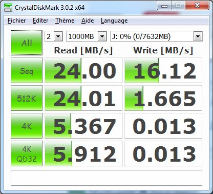 EMTEC 8GB USB 2.0 flash drive - CrystalDiskMark test