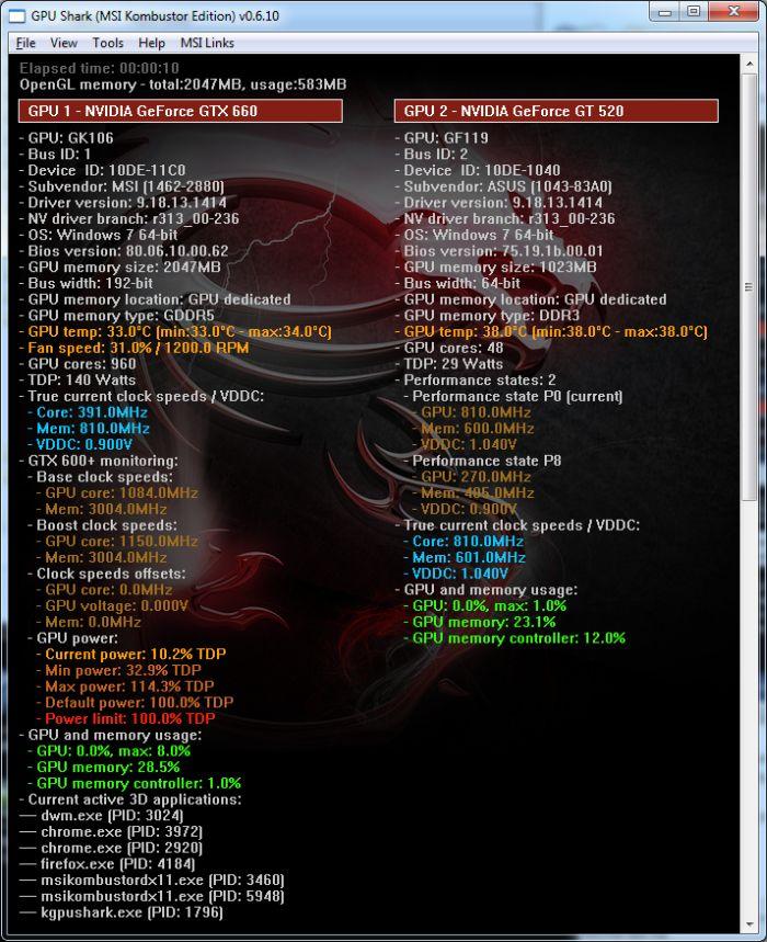 MSI Kombustor 2.5.2 - GPU Shark 0.6.10