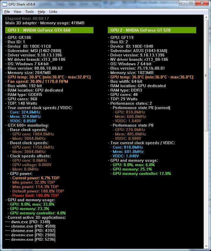 GPU Shark 0.6.9
