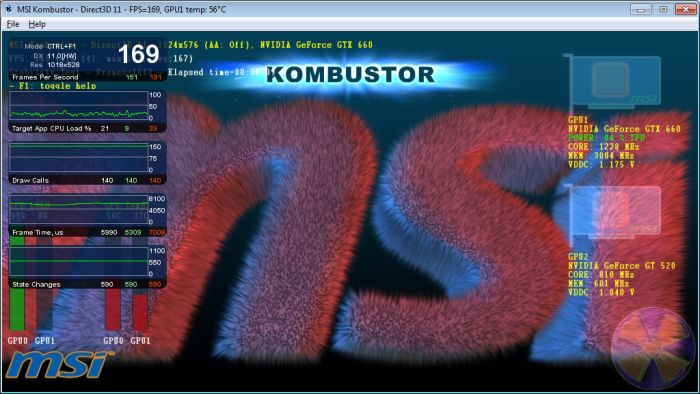 Intel Graphics Performance Analyzers and MSI Kombustor