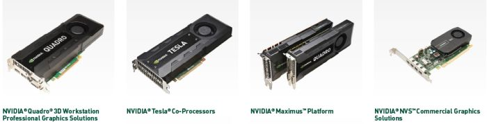 NVIDIA Professional Graphics Solutions February 2013