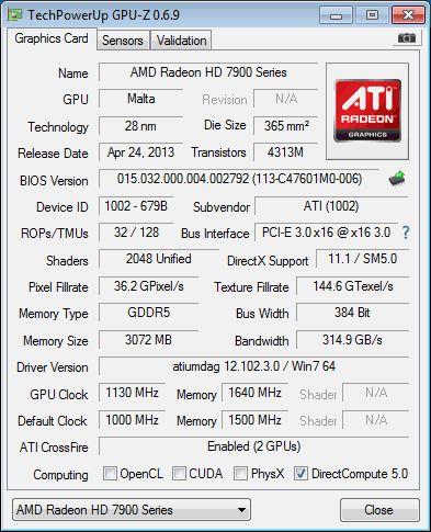 AMD Radeon HD 7990 dual-GPU videocard, GPU-Z