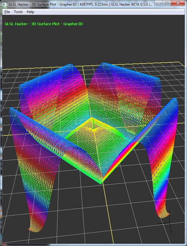 GLSL Hacker, 3D Surfaces Plots