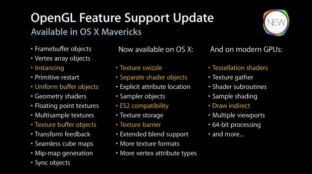 What's New in OpenGL for Mac OS X 10.9