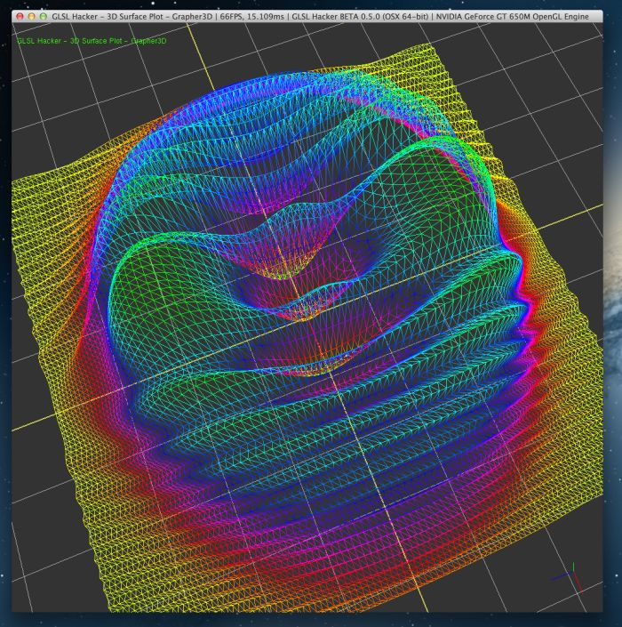 GLSL Hacker, 3D Surfaces Plots, Mac OS X