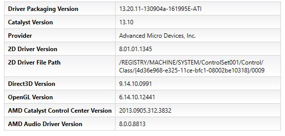 AMD Catalyst 13.10 beta, CCC information