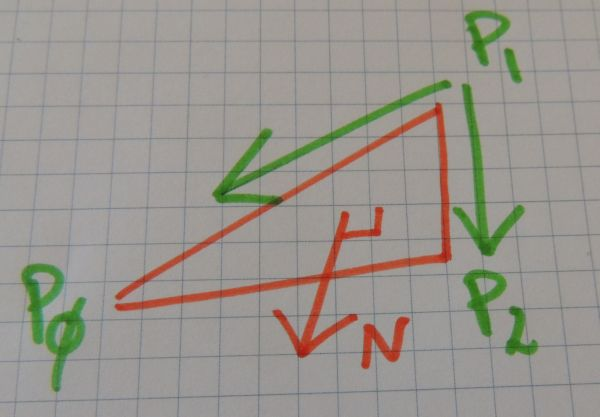 triangle, face normal, cross product