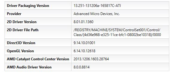 AMD Catalyst 13.12 Control Center