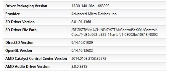 AMD Catalyst 13.30-140108a CCC info