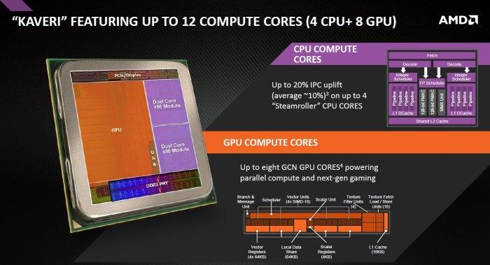 AMD Kaveri APU Architecture