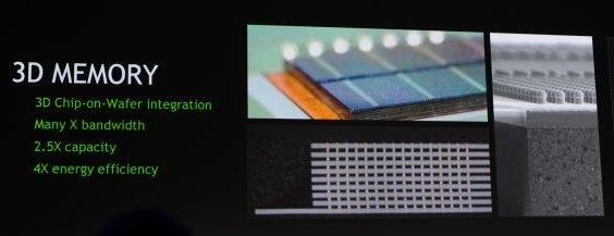 NVIDIA Pascal GPU, 3D memory