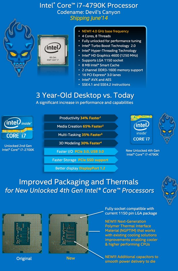 Intel i7-4790K Devil's Canyon