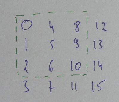 OpenG matrix