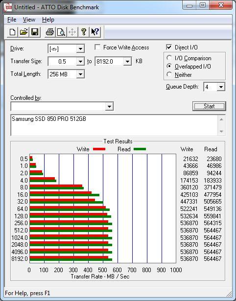 Samsung SSD 850 PRO 512GB - ATTO Disk Benchmark