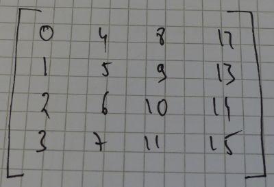 OpenGL 4x4 column-major matrix