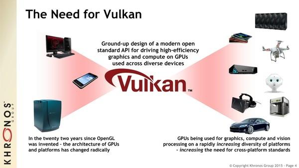 Vulkan - OpenGL next / glNext