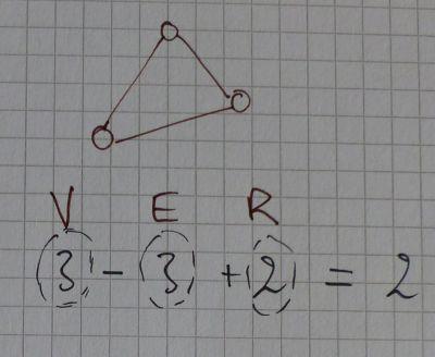 planar graph - Euler formula