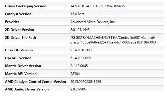 AMD Catalyst 15.6