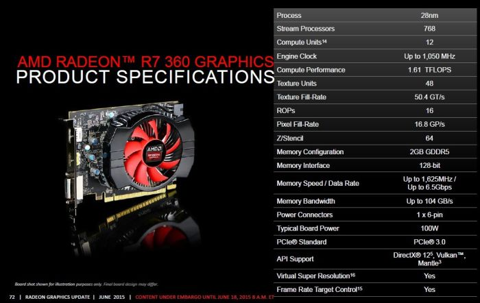 AMD Radeon R7 360 specifications