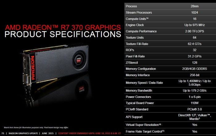 AMD Radeon R7 370 specifications