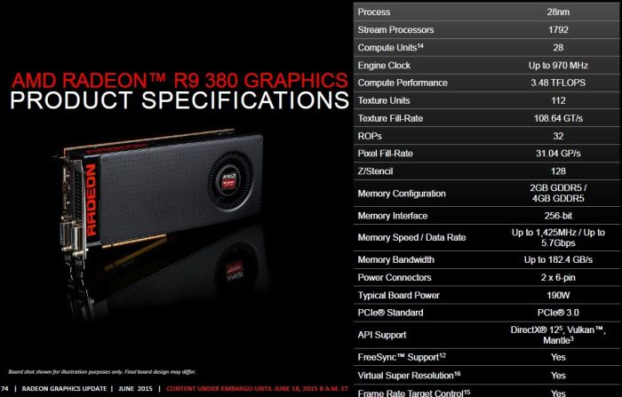 AMD Radeon R9 380 specifications