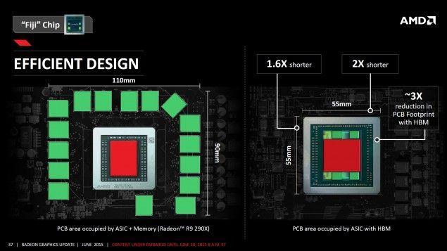 AMD Radeon R9 Fury X - HBM memory