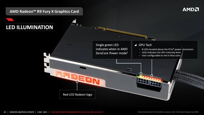 AMD Radeon R9 Fury X - Slides