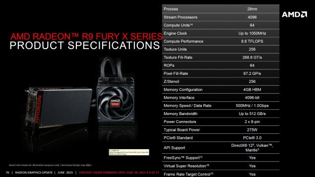 AMD Radeon R9 Fury X - specifications